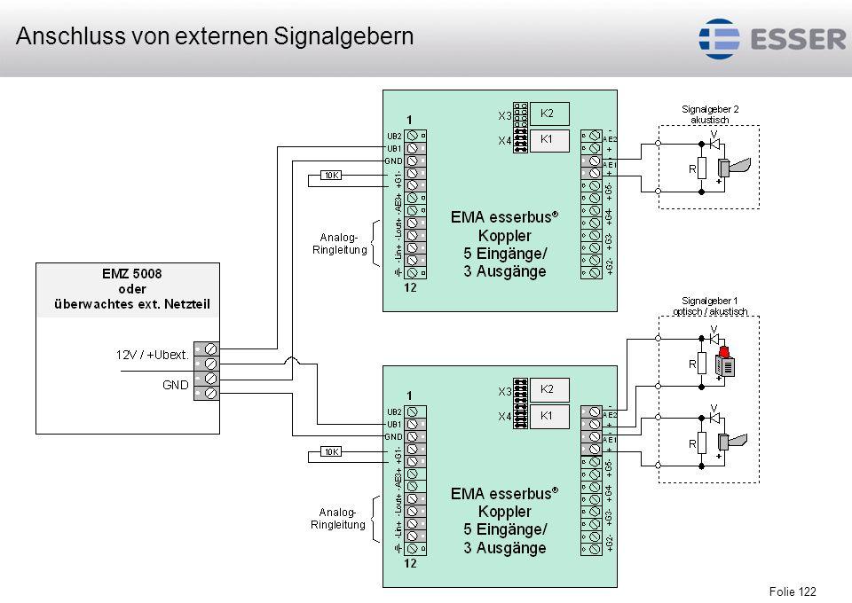 Anschluss von externen Signalgebern
