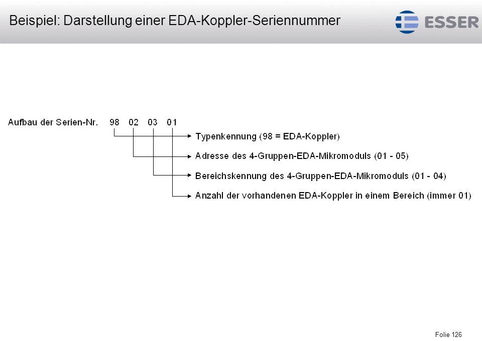 Beispiel: Darstellung einer EDA-Koppler-Seriennummer