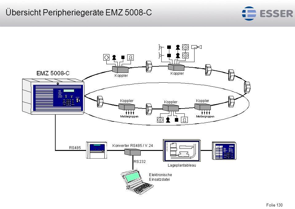 Übersicht Peripheriegeräte EMZ 5008-C