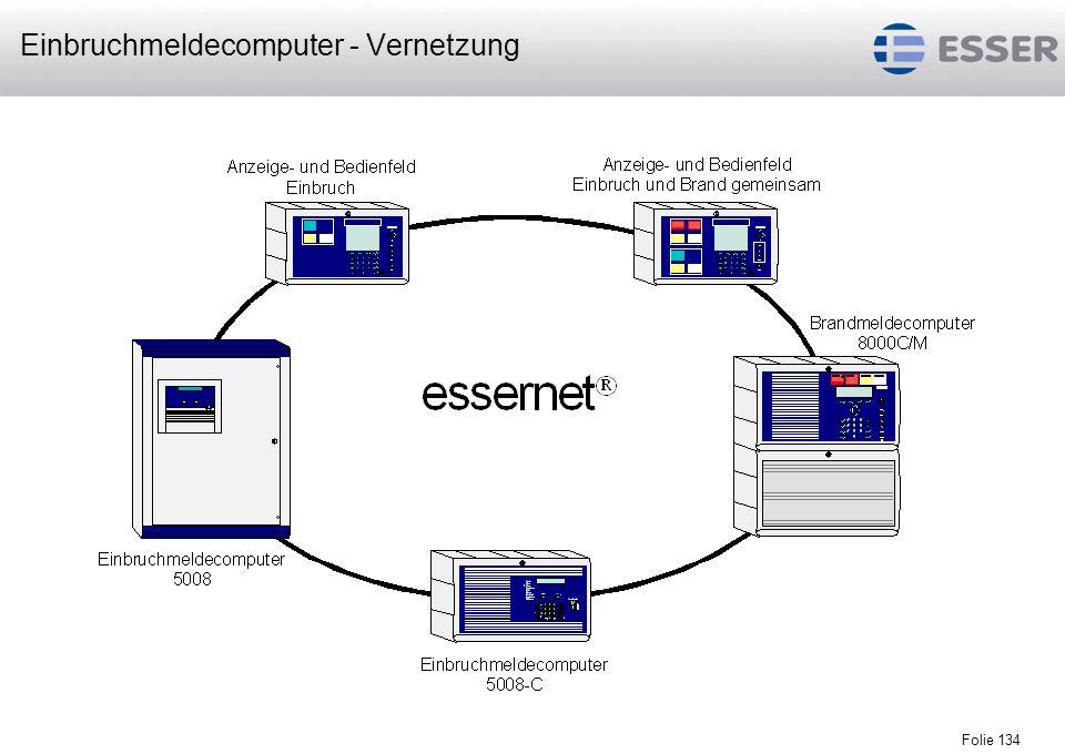 Einbruchmeldecomputer - Vernetzung