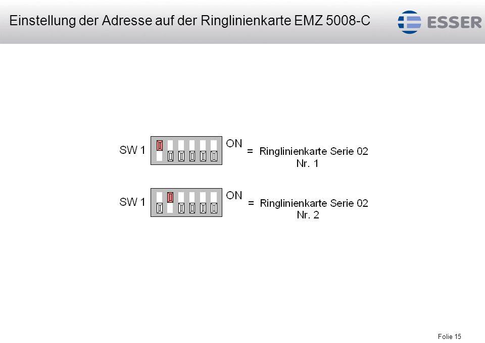 Einstellung der Adresse auf der Ringlinienkarte EMZ 5008-C