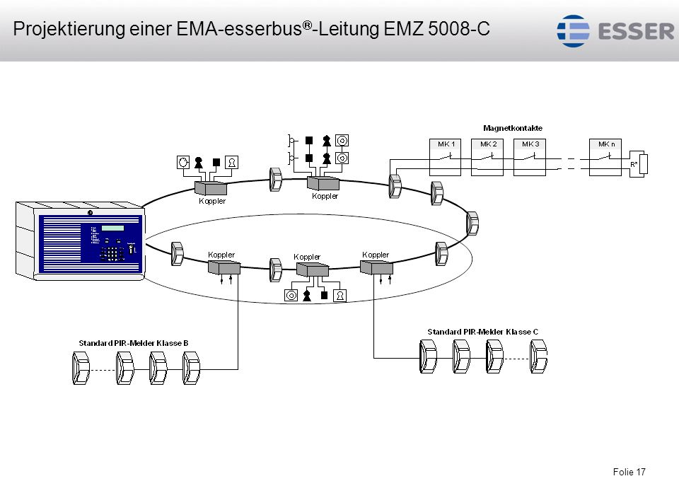 Projektierung einer EMA-esserbus-Leitung EMZ 5008-C
