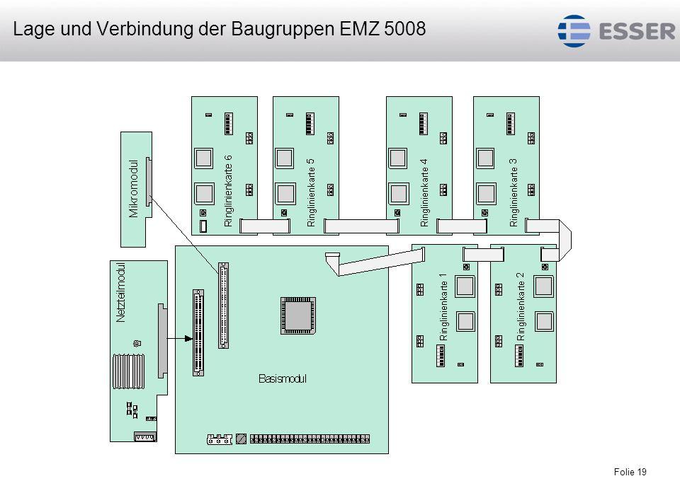 Lage und Verbindung der Baugruppen EMZ 5008