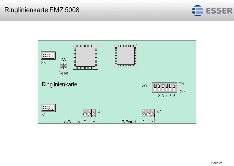 Ringlinienkarte EMZ 5008