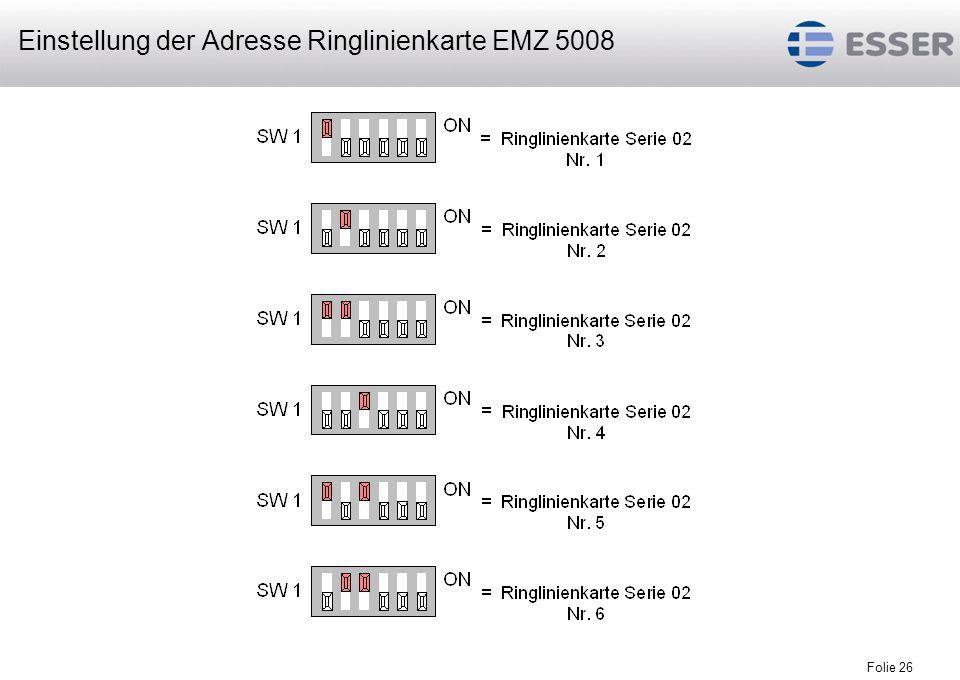 Einstellung der Adresse Ringlinienkarte EMZ 5008