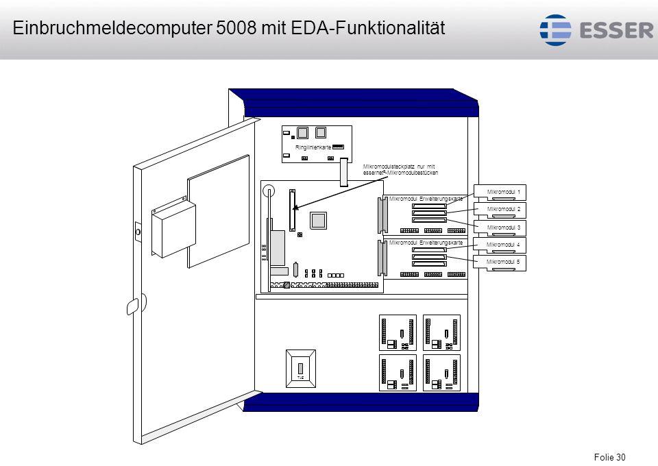 Einbruchmeldecomputer 5008 mit EDA-Funktionalität