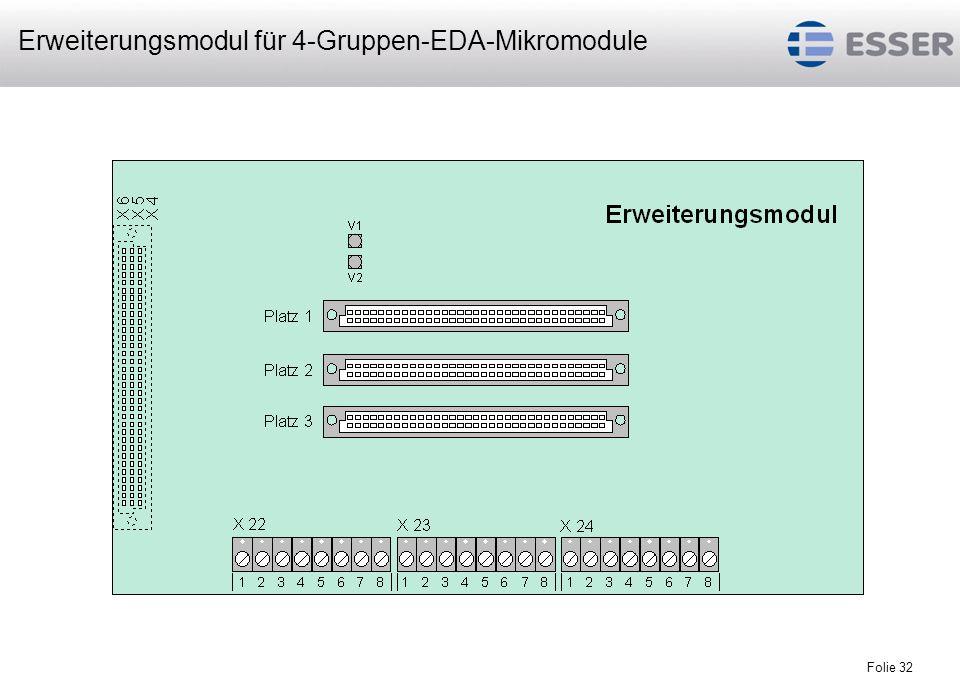 Erweiterungsmodul für 4-Gruppen-EDA-Mikromodule