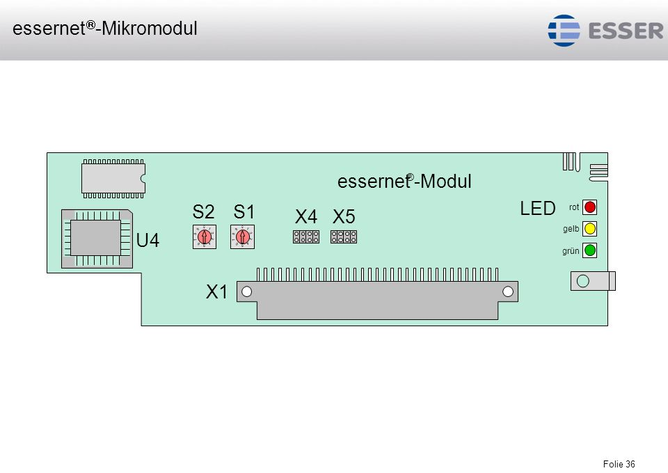 essernet-Mikromodul