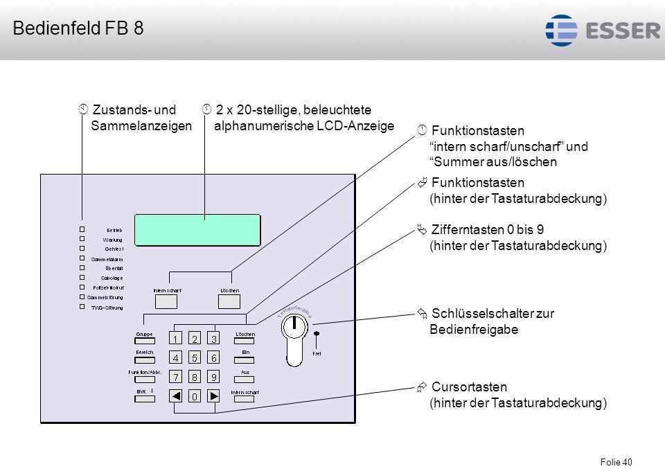 Bedienfeld FB 8  Zustands- und Sammelanzeigen