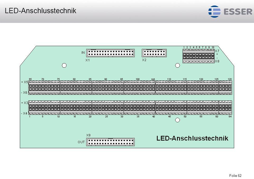 LED-Anschlusstechnik