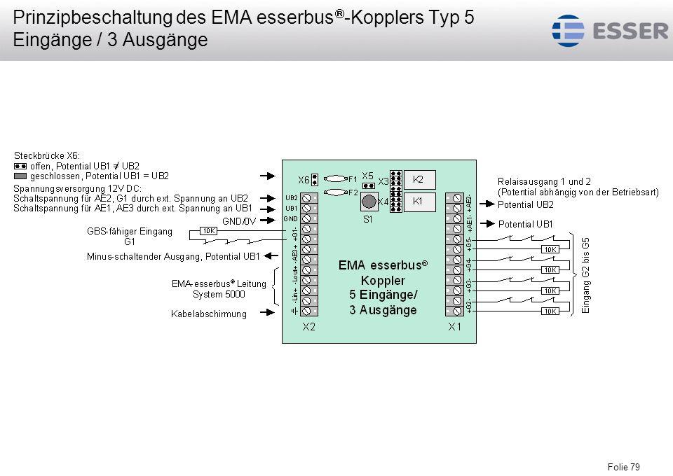 Prinzipbeschaltung des EMA esserbus-Kopplers Typ 5 Eingänge / 3 Ausgänge