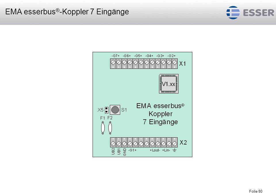 EMA esserbus®-Koppler 7 Eingänge