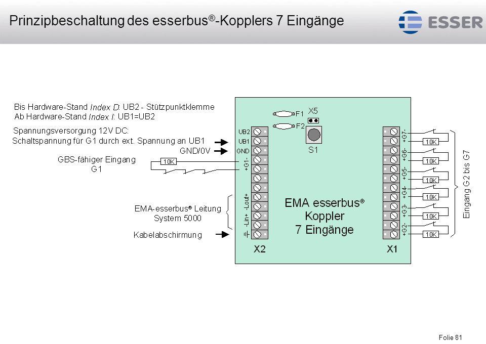 Prinzipbeschaltung des esserbus®-Kopplers 7 Eingänge