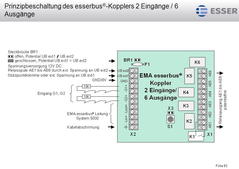 Prinzipbeschaltung des esserbus®-Kopplers 2 Eingänge / 6 Ausgänge