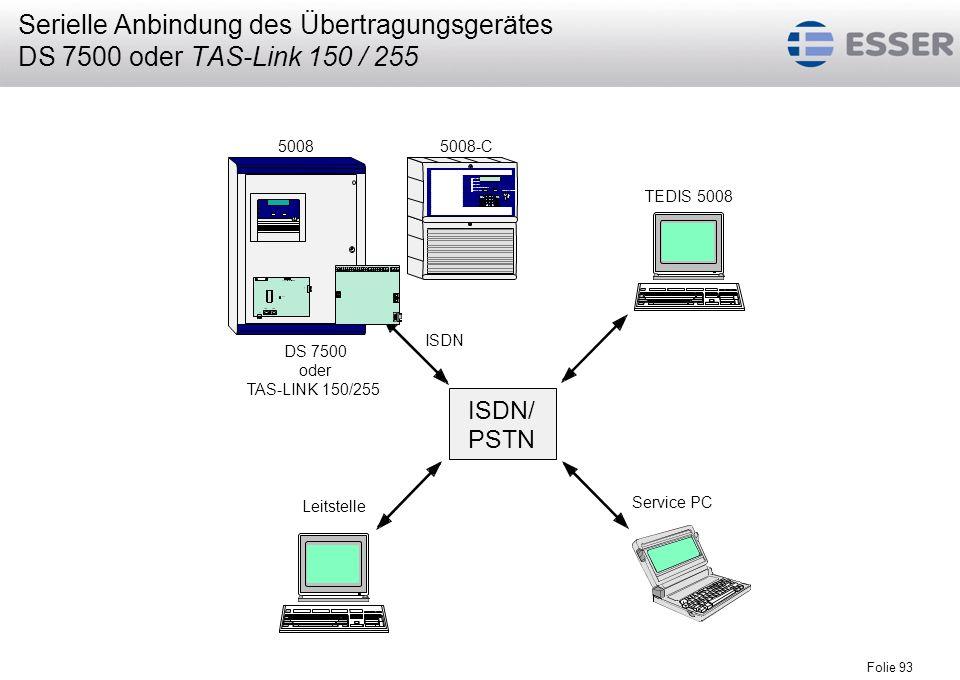 Serielle Anbindung des Übertragungsgerätes DS 7500 oder TAS-Link 150 / 255