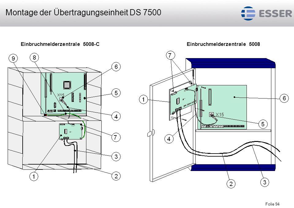 Montage der Übertragungseinheit DS 7500