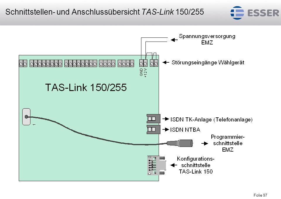 Schnittstellen- und Anschlussübersicht TAS-Link 150/255