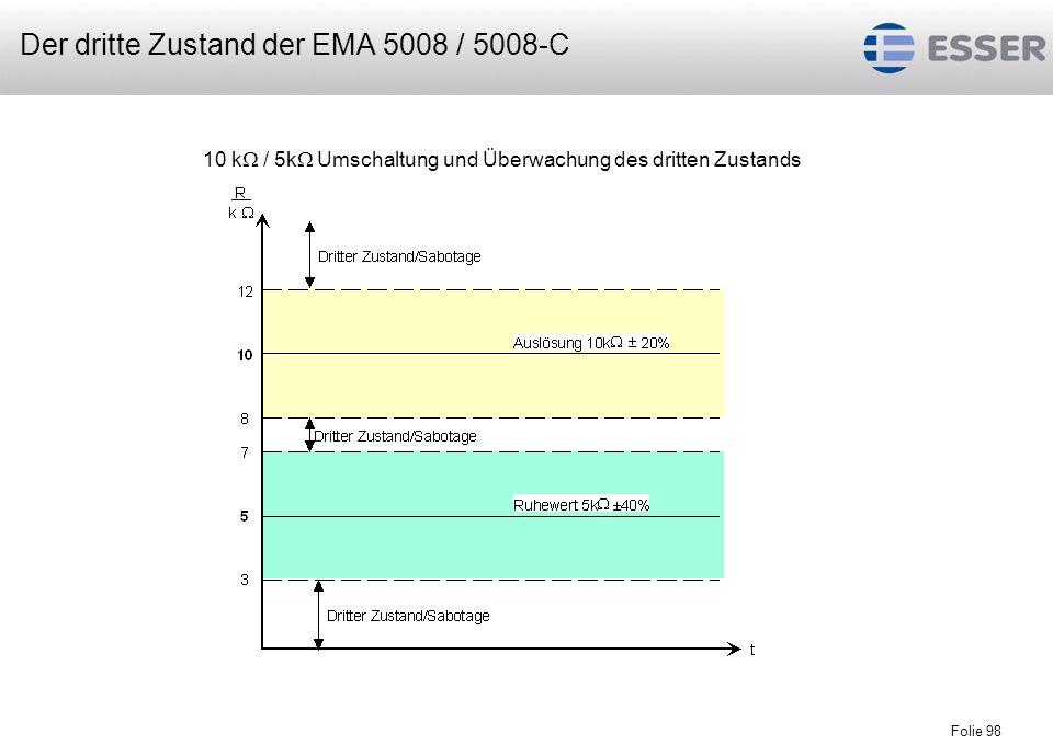 Der dritte Zustand der EMA 5008 / 5008-C