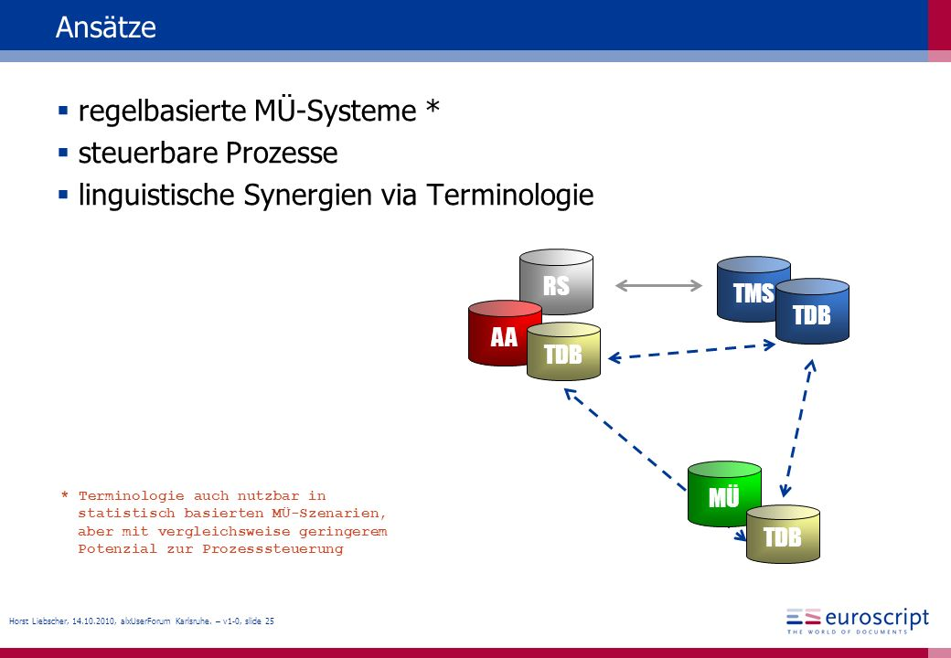 regelbasierte MÜ-Systeme * steuerbare Prozesse
