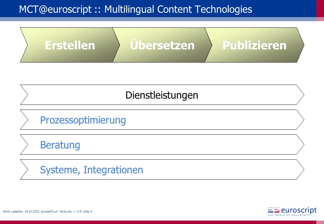MCT@euroscript :: Multilingual Content Technologies