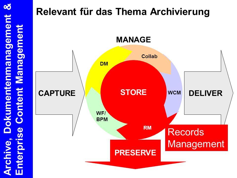 Relevant für das Thema Archivierung