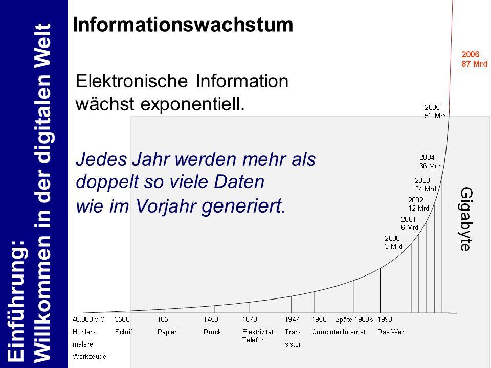 Einführung: Willkommen in der digitalen Welt