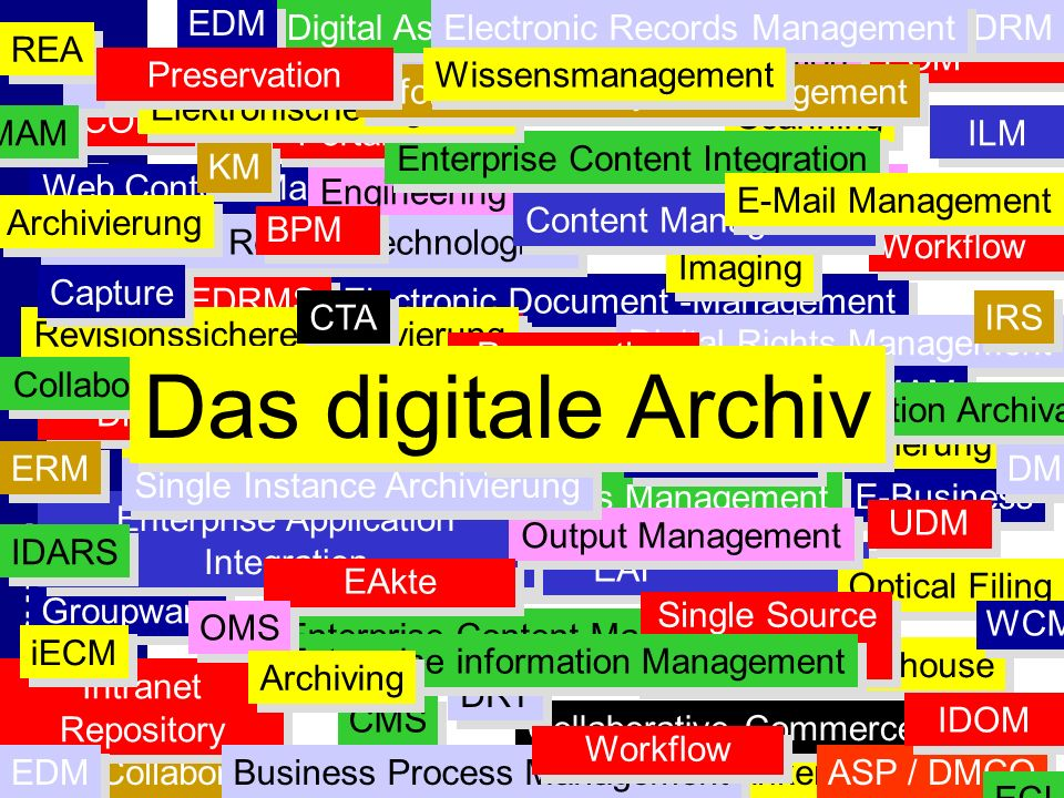 Das digitale Archiv Einführung: Willkommen in der digitalen Welt EDM
