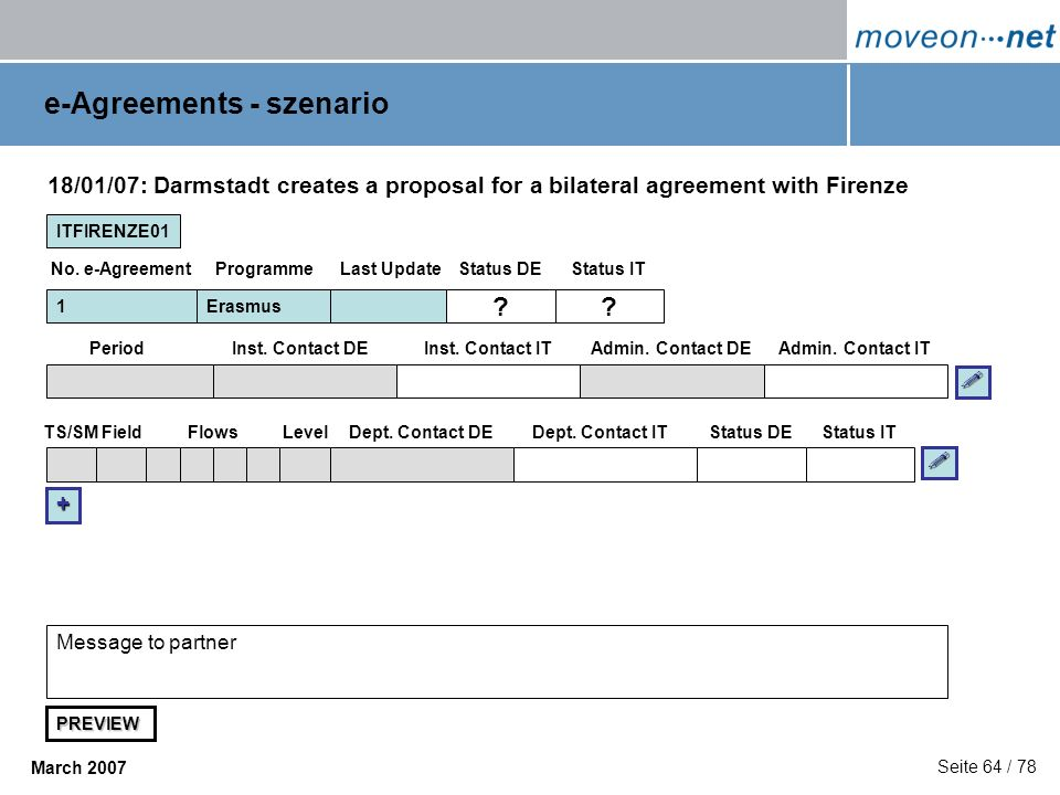 e-Agreements - szenario