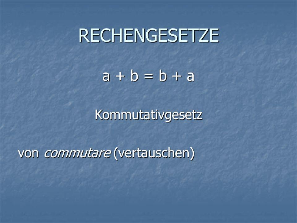 RECHENGESETZE a + b = b + a Kommutativgesetz