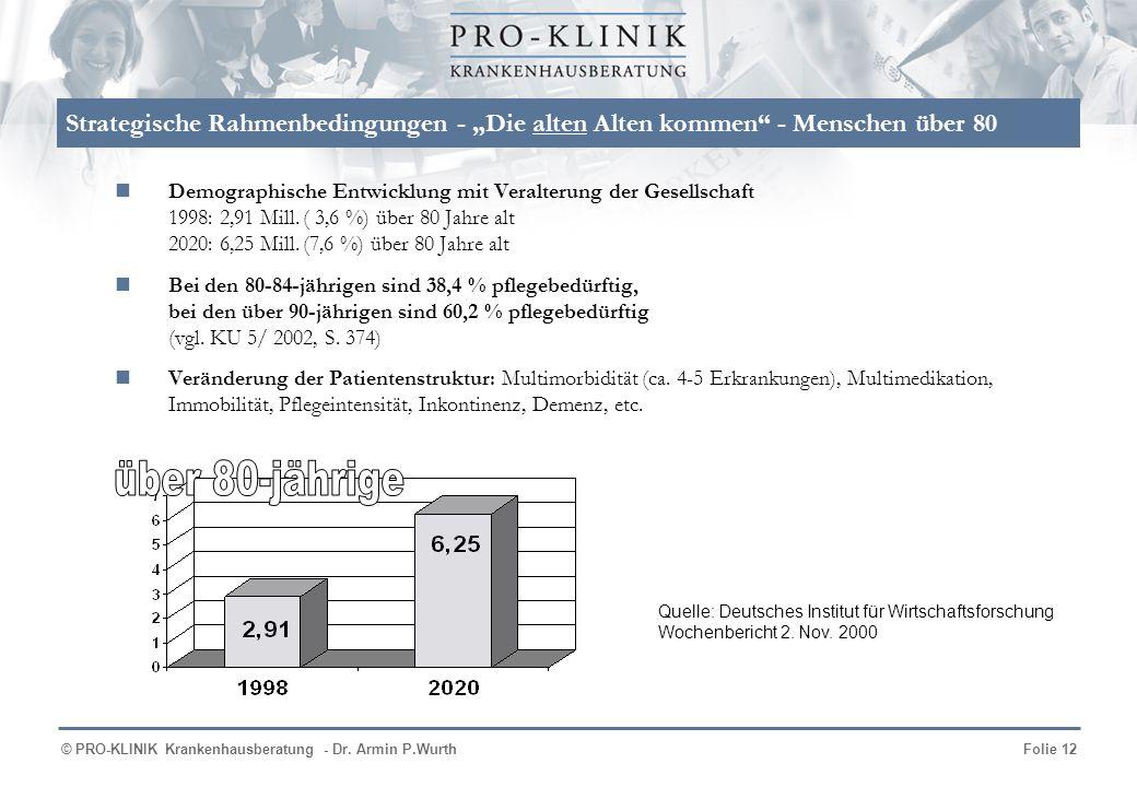 """Strategische Rahmenbedingungen - """"Die alten Alten kommen - Menschen über 80"""