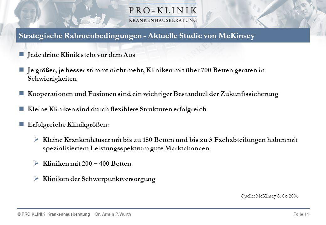 Strategische Rahmenbedingungen - Aktuelle Studie von McKinsey