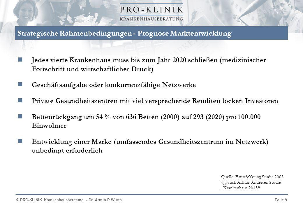 Strategische Rahmenbedingungen - Prognose Marktentwicklung