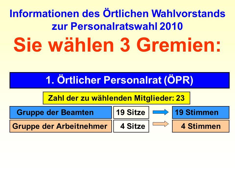 Informationen des Örtlichen Wahlvorstands zur Personalratswahl 2010