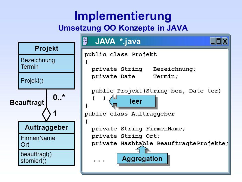 Implementierung Umsetzung OO Konzepte in JAVA
