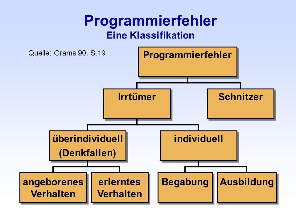 Programmierfehler Eine Klassifikation