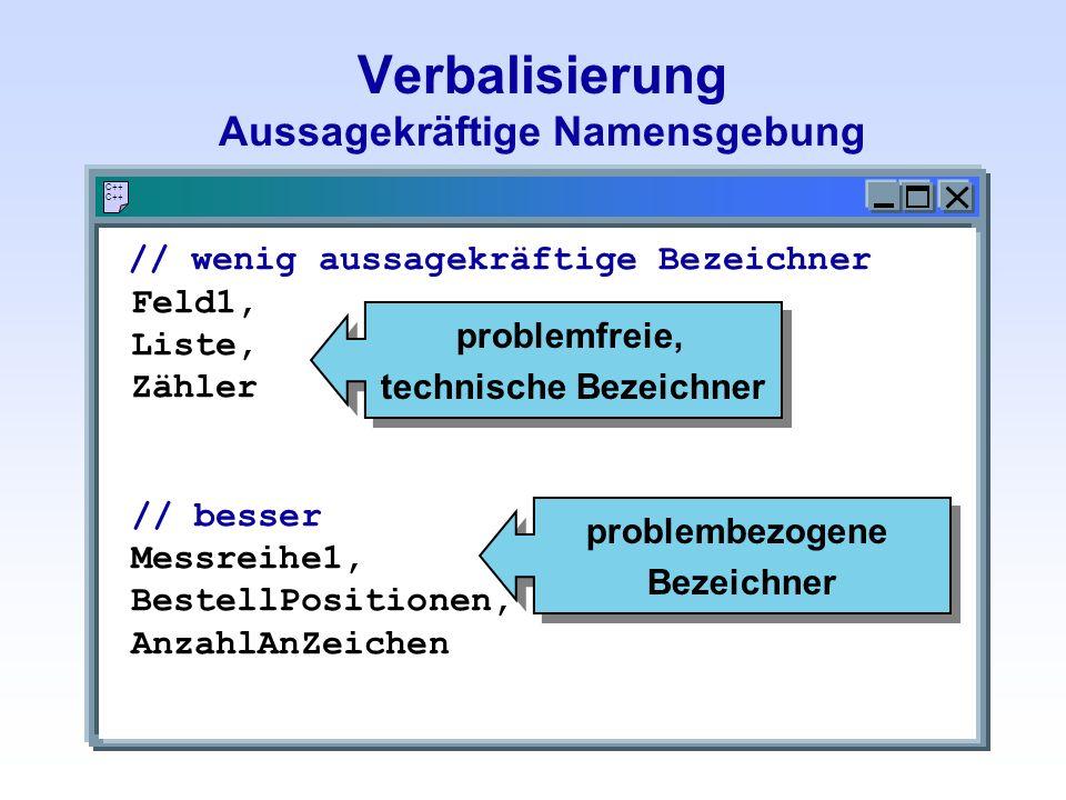 Verbalisierung Aussagekräftige Namensgebung