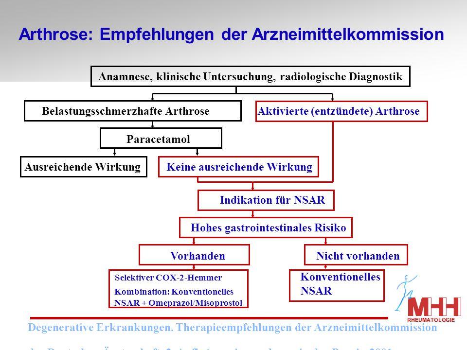 Arthrose: Empfehlungen der Arzneimittelkommission