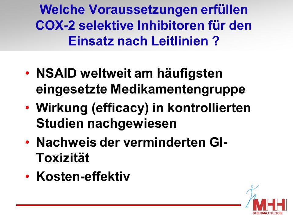NSAID weltweit am häufigsten eingesetzte Medikamentengruppe