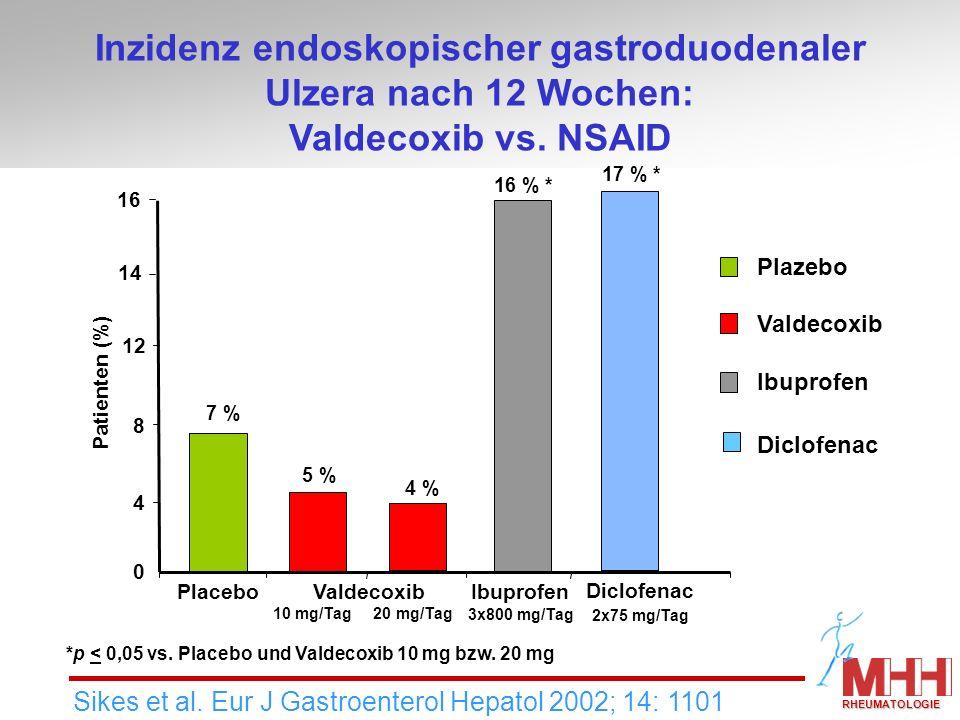 Inzidenz endoskopischer gastroduodenaler