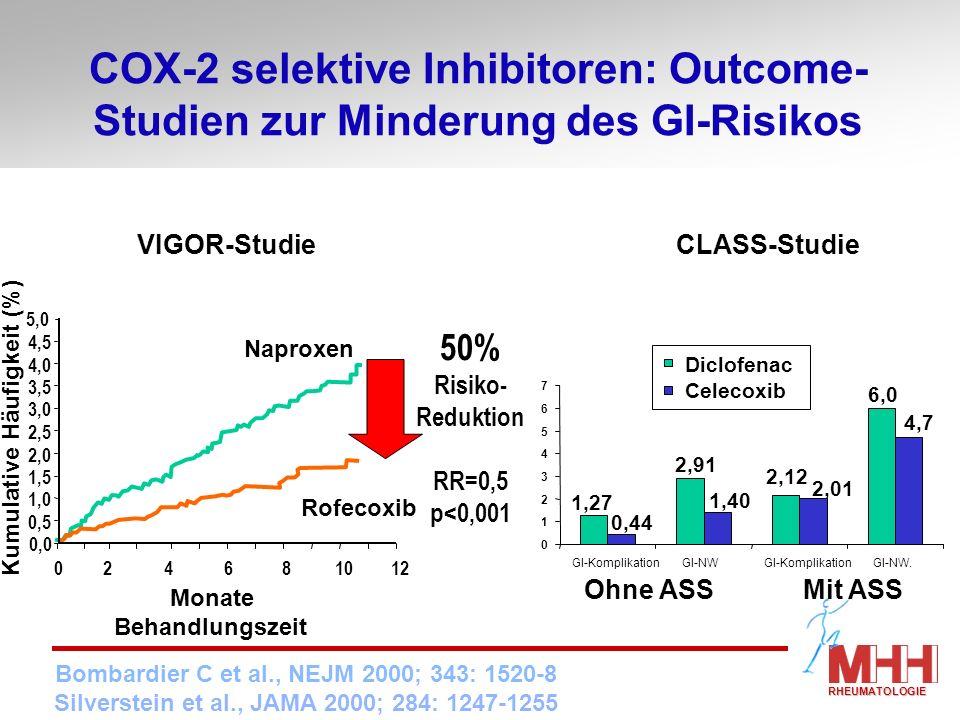 Kumulative Häufigkeit (%) Monate Behandlungszeit