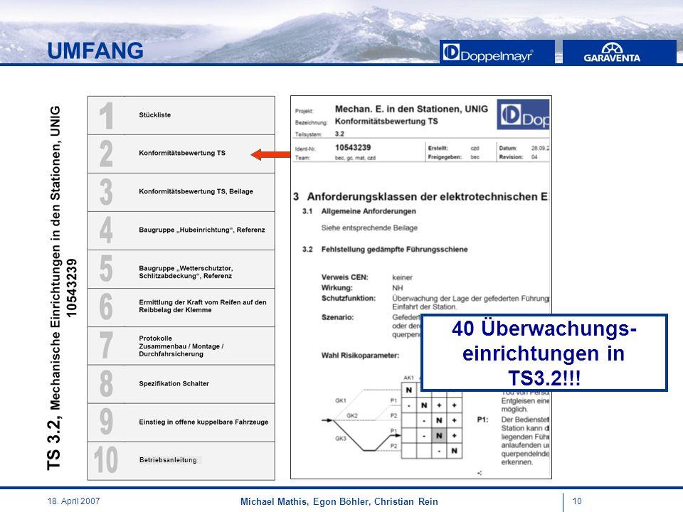 40 Überwachungs-einrichtungen in TS3.2!!!