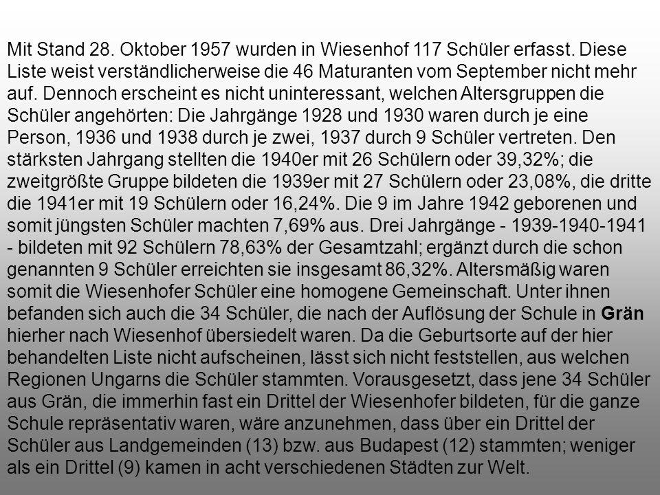 Mit Stand 28. Oktober 1957 wurden in Wiesenhof 117 Schüler erfasst