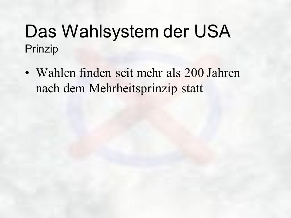 Das Wahlsystem der USA Prinzip