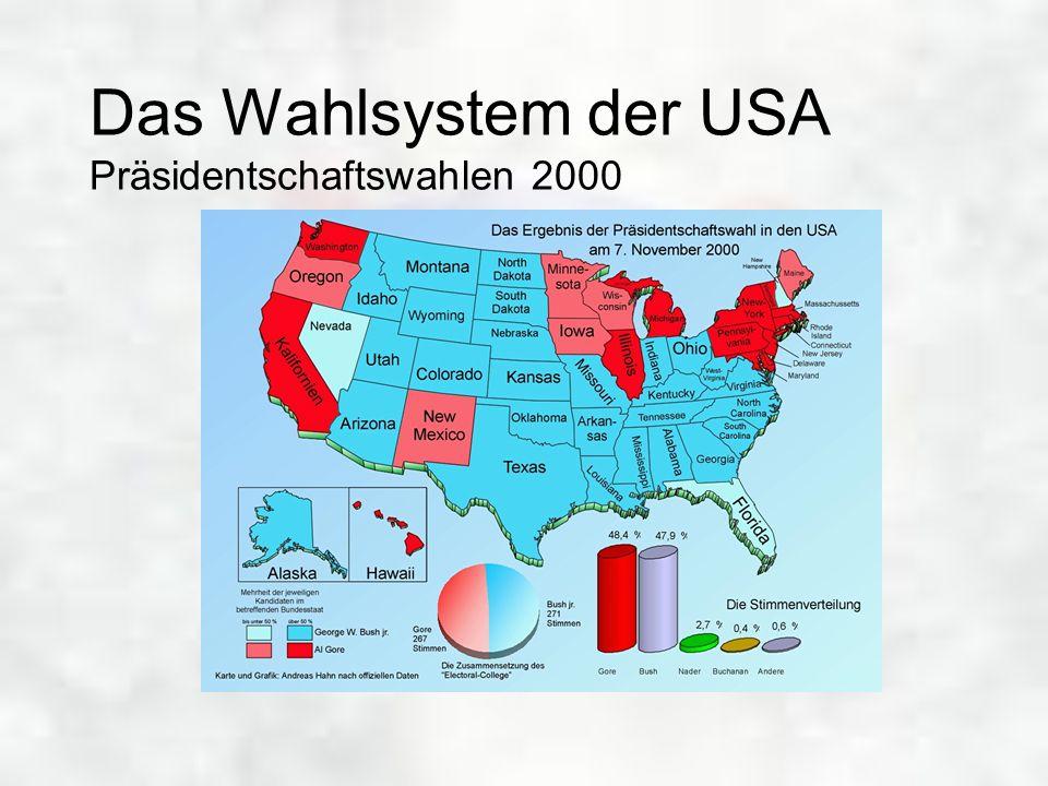 Das Wahlsystem der USA Präsidentschaftswahlen 2000