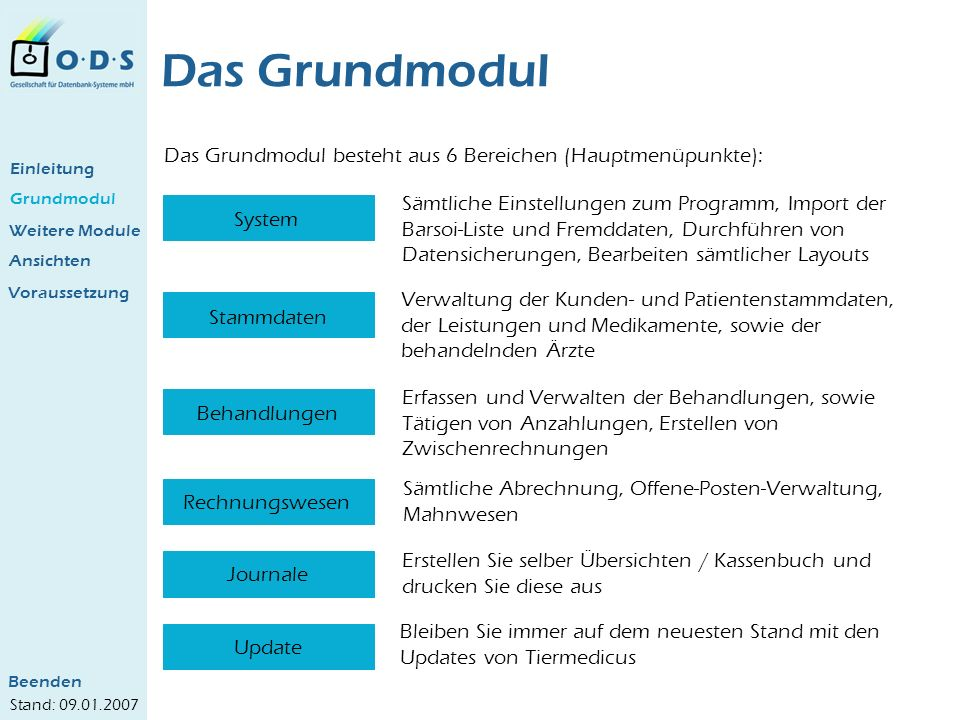 Das Grundmodul Das Grundmodul besteht aus 6 Bereichen (Hauptmenüpunkte): Einleitung. Grundmodul.