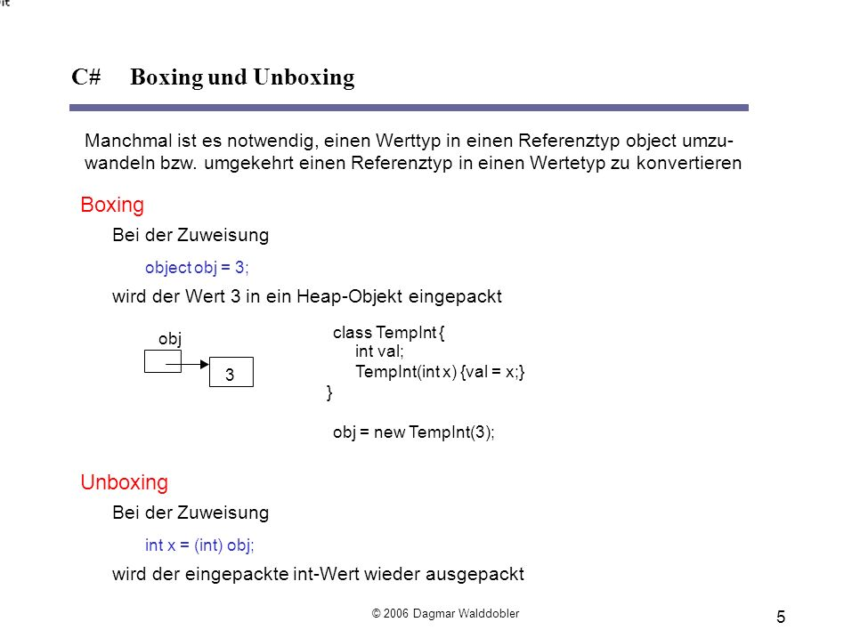 C# Boxing und Unboxing Boxing Unboxing
