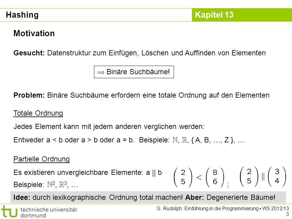 Hashing Motivation. Gesucht: Datenstruktur zum Einfügen, Löschen und Auffinden von Elementen.  Binäre Suchbäume!