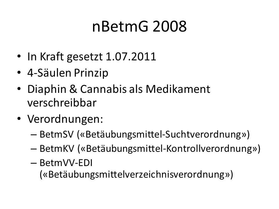 nBetmG 2008 In Kraft gesetzt 1.07.2011 4-Säulen Prinzip