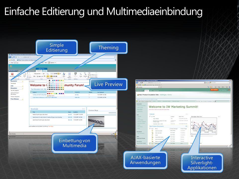 Einfache Editierung und Multimediaeinbindung