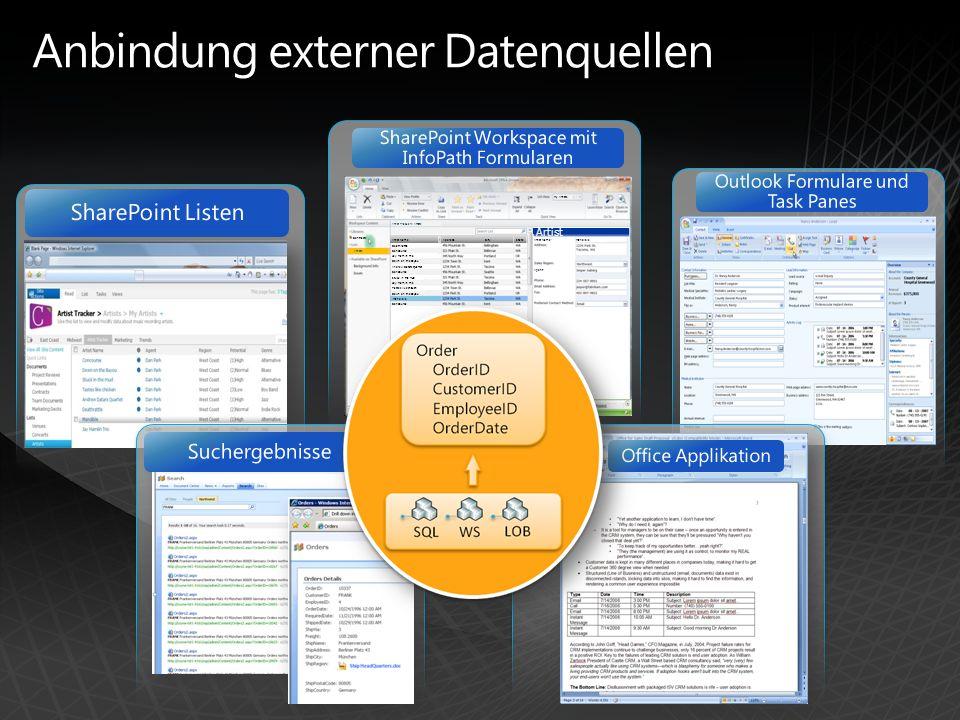 Anbindung externer Datenquellen